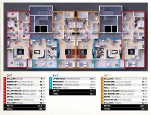 PLan 300x230 Kjøp Bolig i Alanya | bolig til salgs alanya